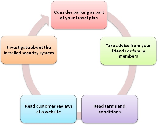 Security of your vehicle